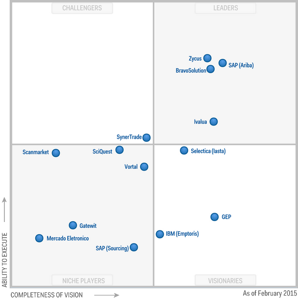 Quadrant_MQ2015_ivalua_leader_sourcing