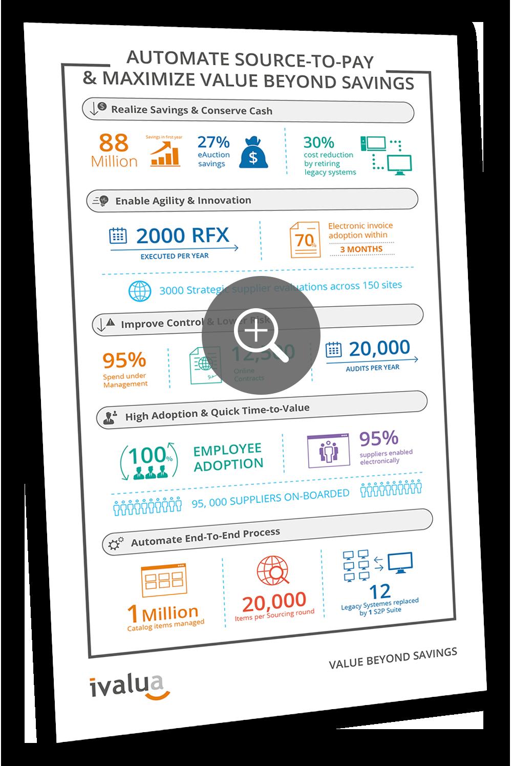 ivalua-spend-management-3d-3.png