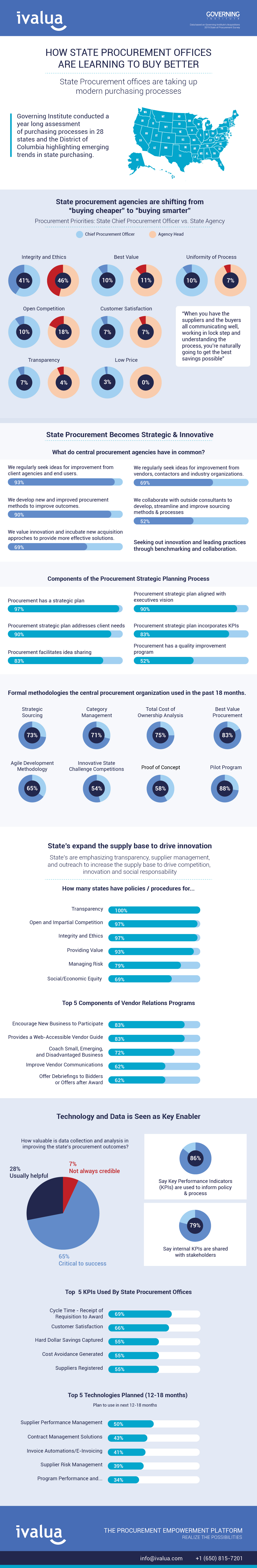 public-sector-infographic